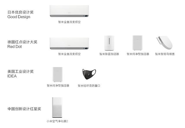设计不是表面功夫 智米3款大奖产品体现哪些用户洞察?