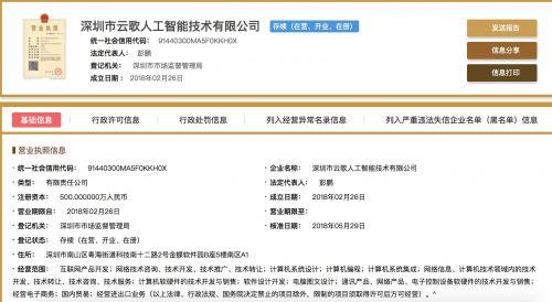 快播创始人王欣成立人工智能技术公司 持股91.5%