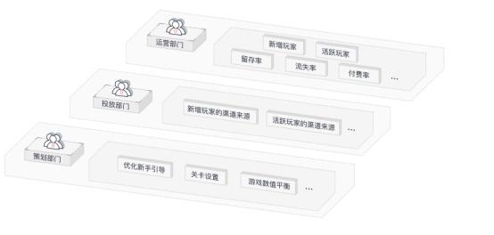华为云开启游戏高效运维新时代