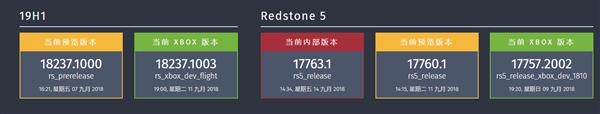 Windows 10 RS5新版17760推送:达成零BUG