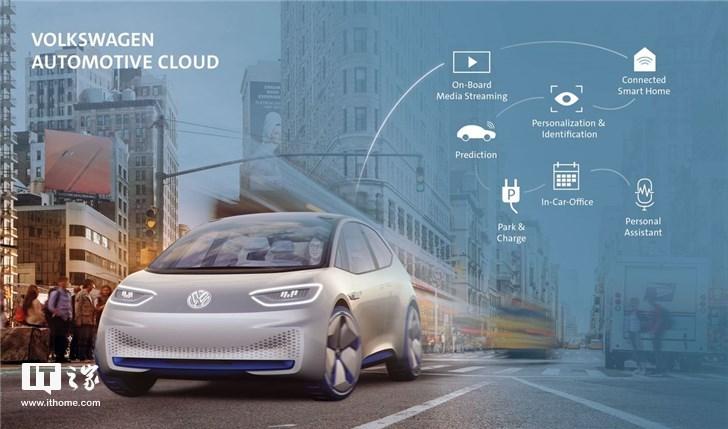 大众与微软合作:2020年为500万辆车提供数字服务