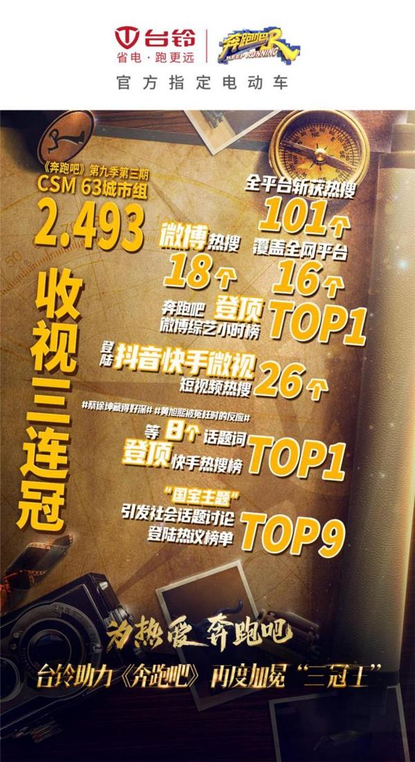 《奔跑吧》蔡徐坤操控全局,台铃电动车助力守护国宝