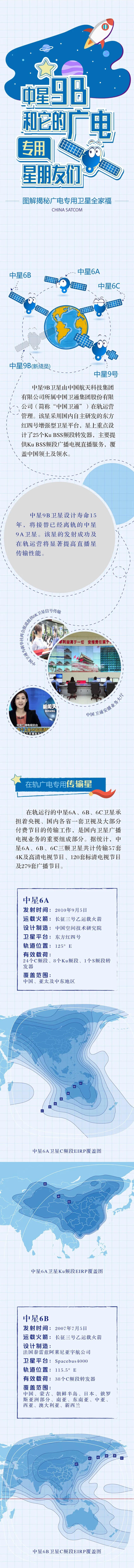 中星 9B 卫星成功发射,一图看懂同系列广电卫星